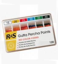 Caixa de 120 cones de Guta Percha ISO Sortido 15-40